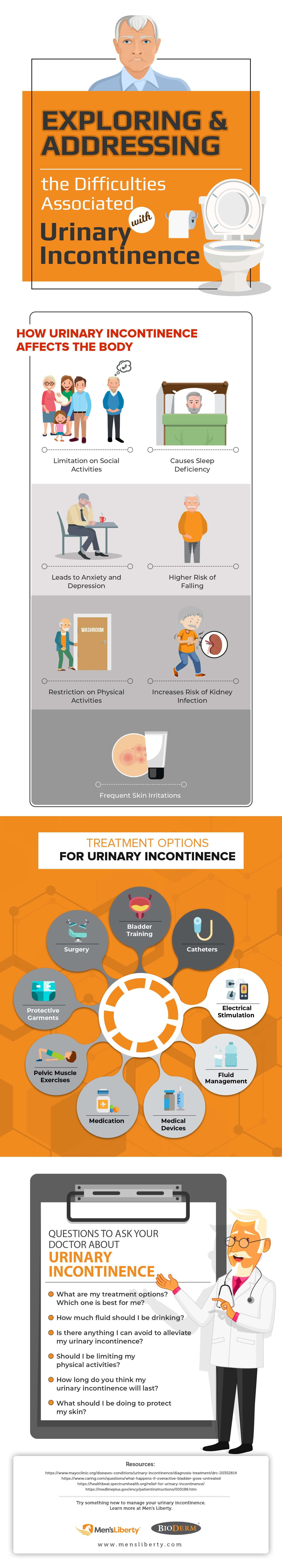 Exploring and Addressing the Difficulties Associated with Urinary Incontinence Introduction